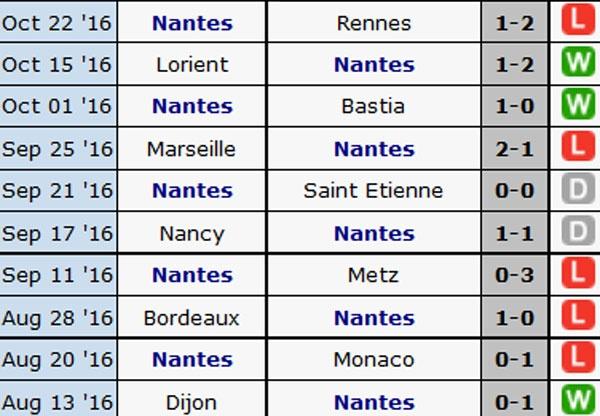 Tran Nice vs Nantes anh 5