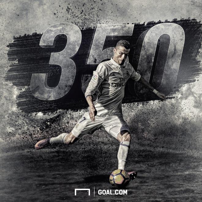 Ronaldo sut tung luoi tat ca doi thu o La Liga hinh anh 1