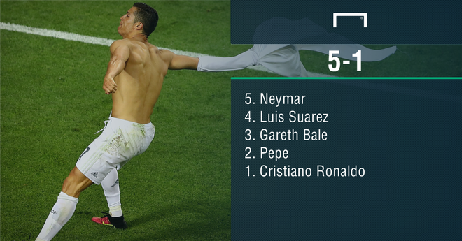 Messi khong lot 10 cau thu hay nhat anh 2