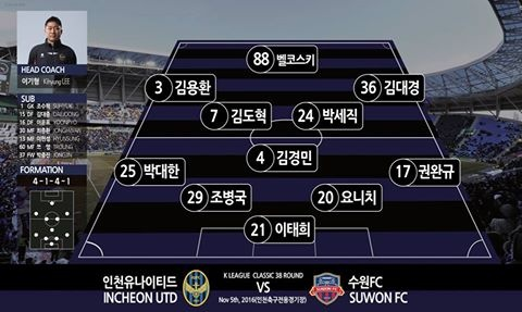 Tran Incheon United vs Suwon FC anh 18
