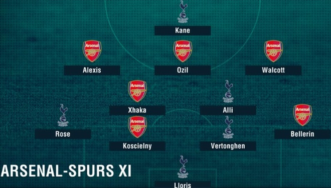 Tran Arsenal vs Tottenham anh 8