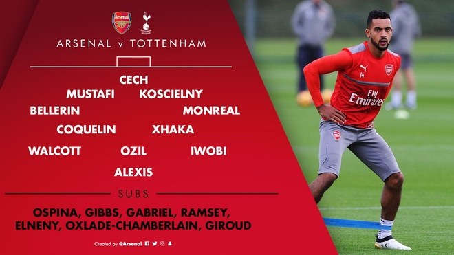 Tran Arsenal vs Tottenham anh 10
