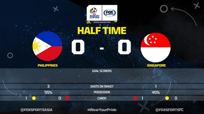 Tran Philippines vs Singapore anh 14