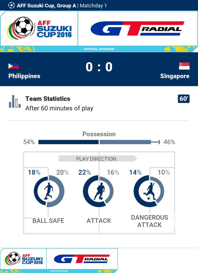 Tran Philippines vs Singapore anh 16