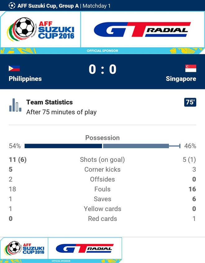 Tran Philippines vs Singapore anh 17
