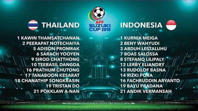 Tuyen Thai Lan thang Indonesia 4-2 nho hat-trick cua Dangda hinh anh 12