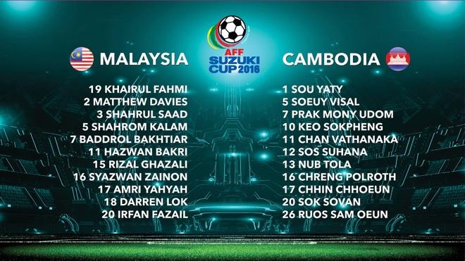 Malaysia vs Campuchia (3-2): Nguoc dong an tuong hinh anh 14