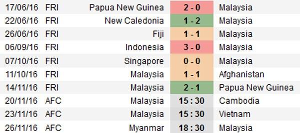 Malaysia vs Campuchia (3-2): Nguoc dong an tuong hinh anh 9