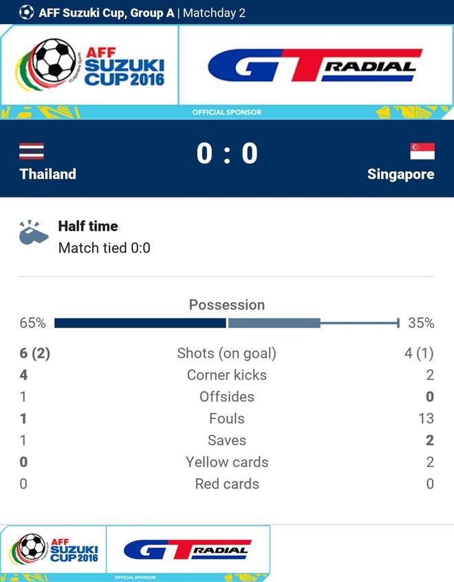 Tran Thai Lan vs Singapore anh 20