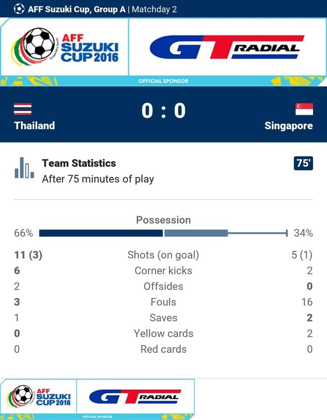 Tran Thai Lan vs Singapore anh 23