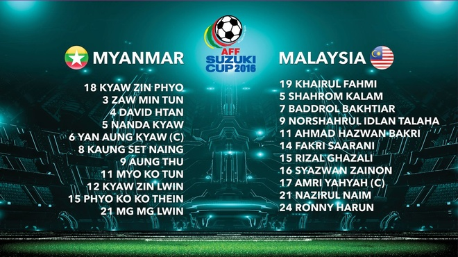 Viet Nam vao ban ket AFF Cup voi thanh tich toan thang hinh anh 17