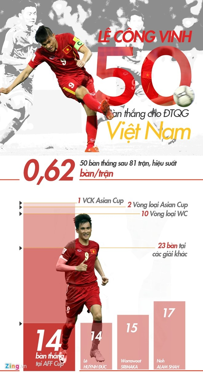Viet Nam vao ban ket AFF Cup voi thanh tich toan thang hinh anh 26