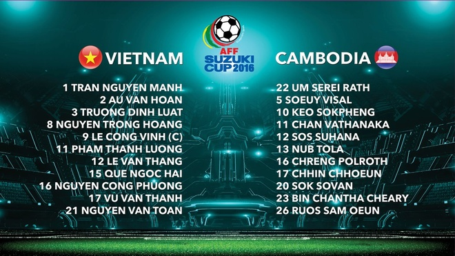 Viet Nam vao ban ket AFF Cup voi thanh tich toan thang hinh anh 18