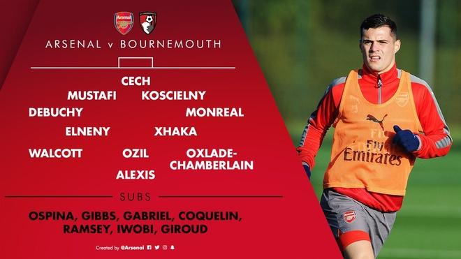Arsenal 3-1 Bournemouth: Sanchez lap cu dup hinh anh 10