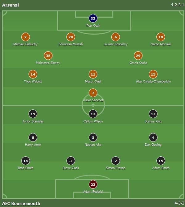 Arsenal 3-1 Bournemouth: Sanchez lap cu dup hinh anh 13