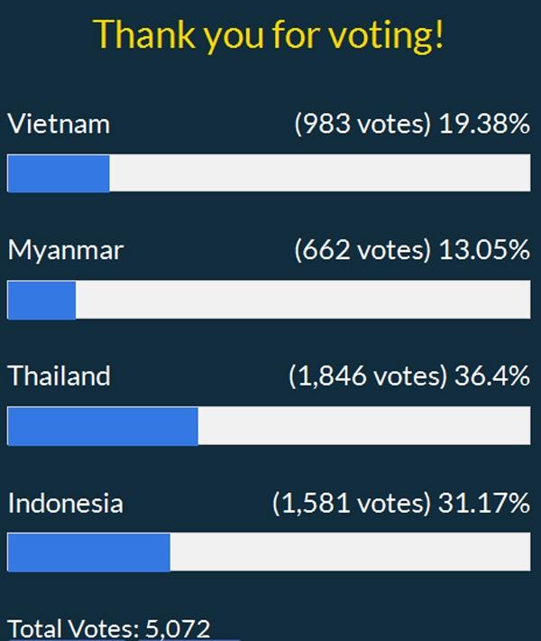 Tuyen Viet Nam khong gay an tuong manh nhu Indonesia hinh anh 2