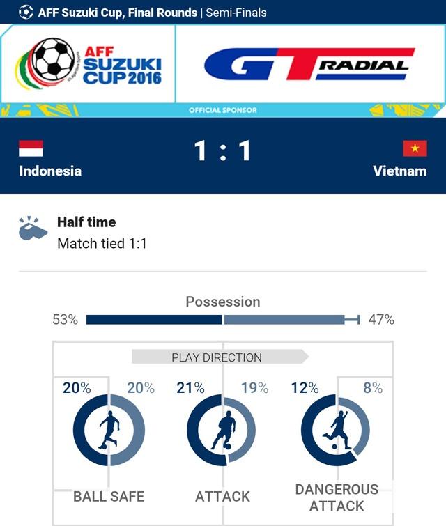 Tran Indonesia vs Viet Nam anh 39