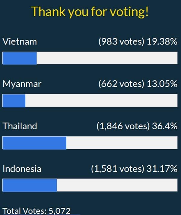 Tran Indonesia vs Viet Nam anh 17