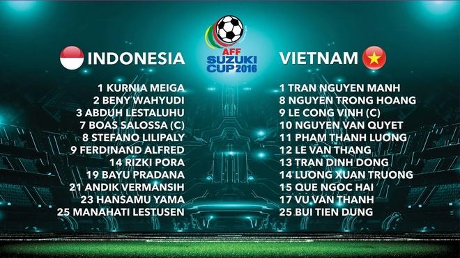 Tran Indonesia vs Viet Nam anh 24