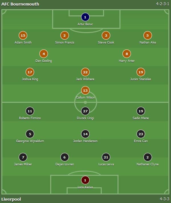 Tran Bournemouth vs Liverpool anh 12