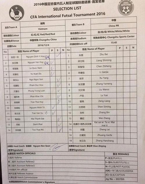 Tran Futsal Trung Quoc vs Viet Nam anh 1