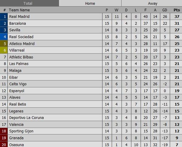 Osasuna 0-3 Barca: Messi lap cu dup ban thang hinh anh 1