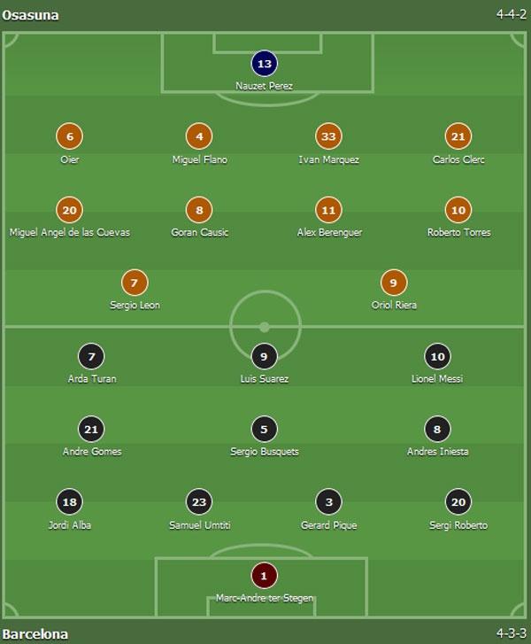 Osasuna 0-3 Barca: Messi lap cu dup ban thang hinh anh 8