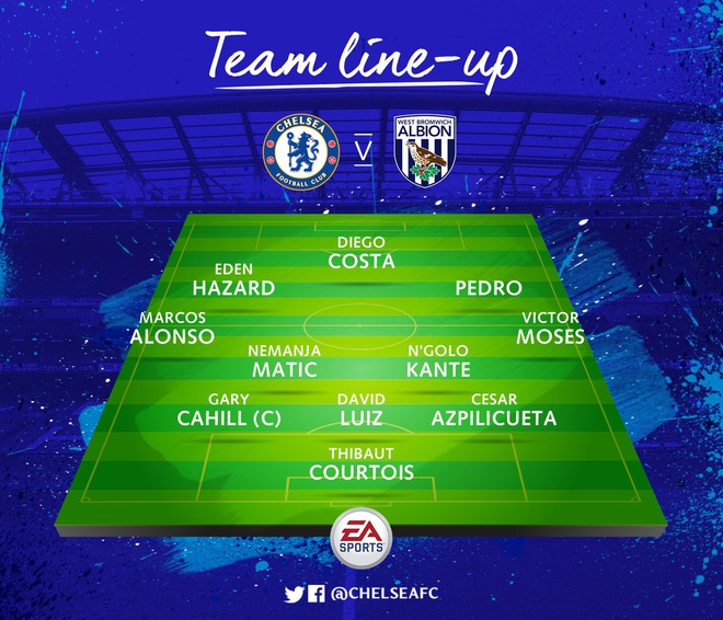 Tran Chelsea vs West Brom anh 10