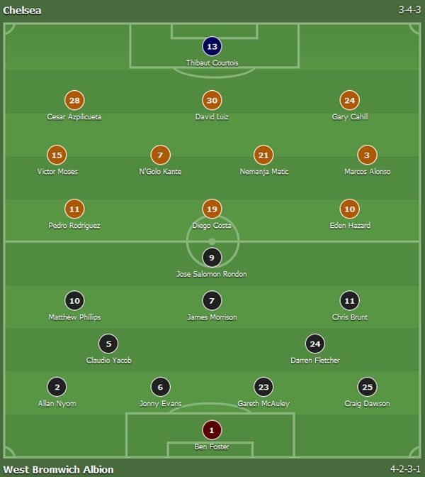 Tran Chelsea vs West Brom anh 8