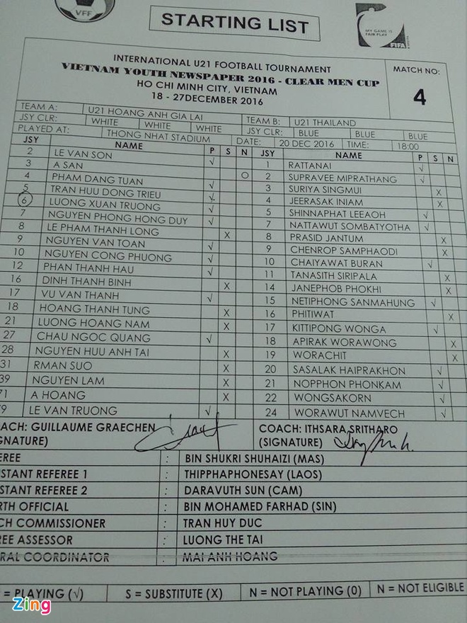Thang HAGL 1-0, U21 Thai Lan doat ve vao ban ket hinh anh 12