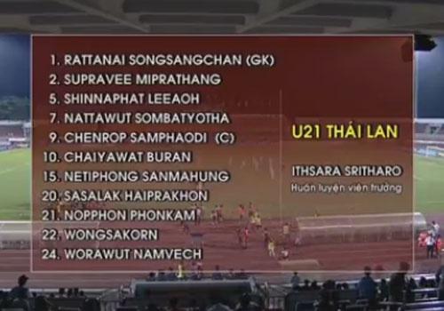 Tran U21 Viet Nam vs U21 Thai Lan anh 16