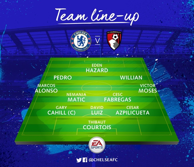 Tran Chelsea vs Bournemouth anh 13