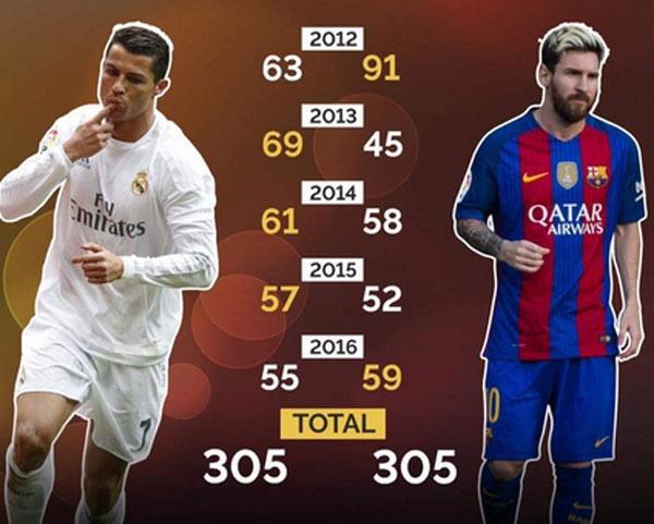 Ronaldo: 'Nam 2016 hay nhat trong su nghiep cua toi' hinh anh 2