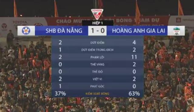 Tran Da Nang vs HAGL anh 18
