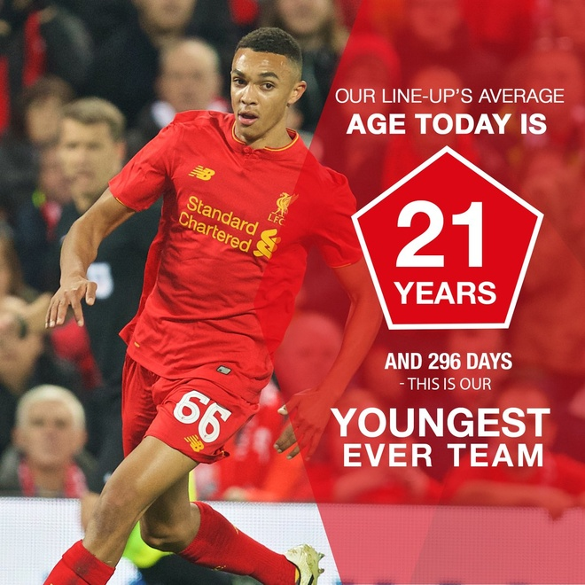Tuong thuat Liverpool vs Plymouth anh 7