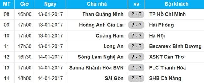 Tuong thuat CLB Quang Ninh vs CLB TP.HCM anh 1