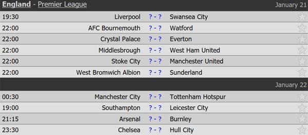 Tran Liverpool vs Swansea anh 1