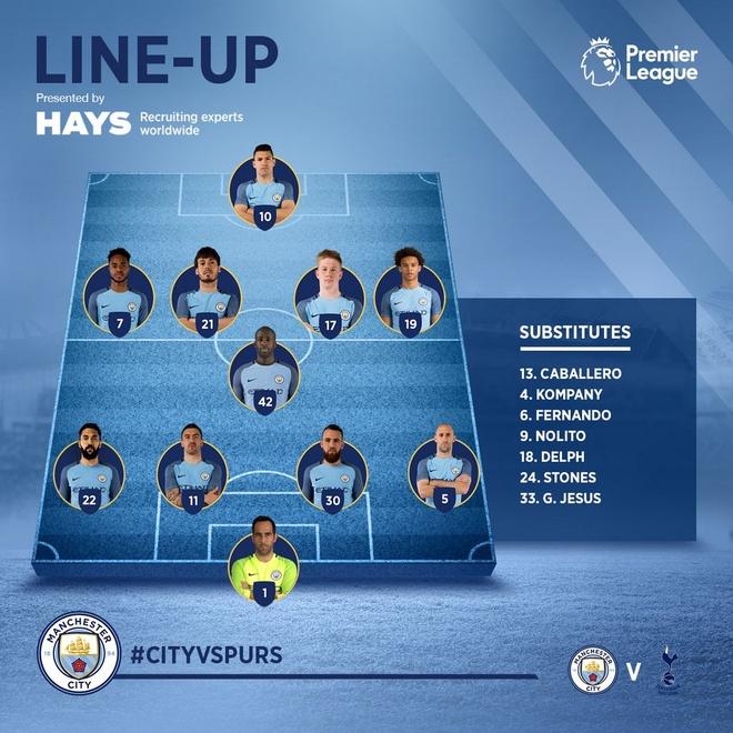 Dan truoc 2 ban, Man City van khong the thang Tottenham hinh anh 11