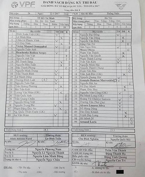 Tran CLB TP.HCM vs CLB Ha Noi anh 4