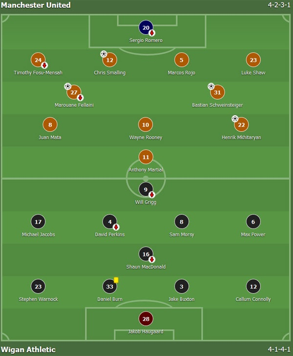 Tran MU vs Wigan anh 1