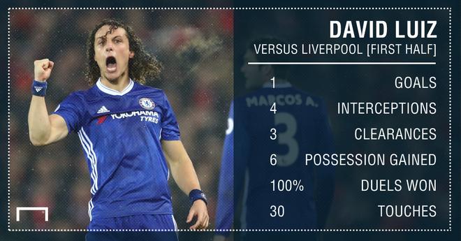 Conte rat vui khi Chelsea hoa Liverpool anh 2