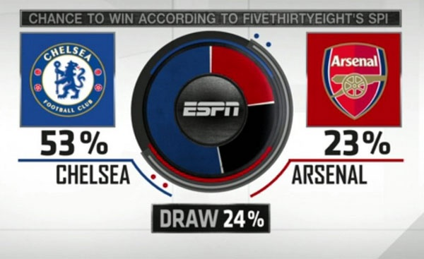 'Arsenal phai can dam choi tan cong truoc Chelsea' hinh anh 2