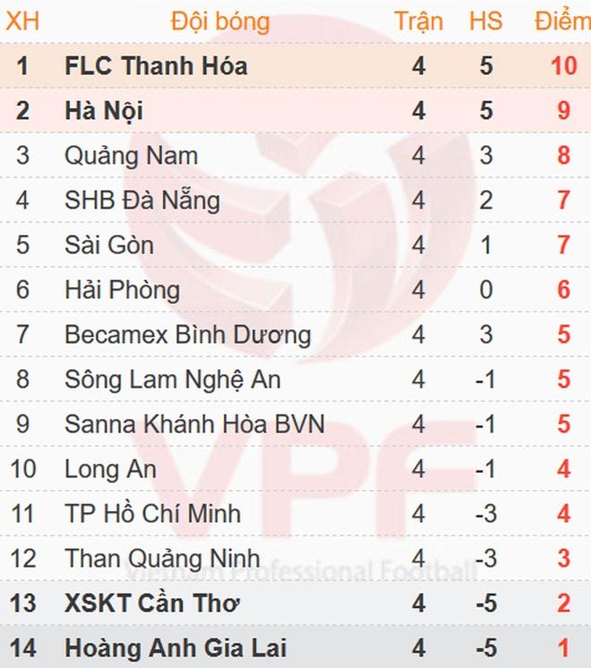 Tran CLB Thanh Hoa vs CLB TP.HCM anh 4