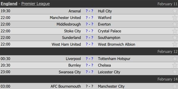 Arsenal vs Hull City (2-0): Sanchez ghi ban bang tay hinh anh 1