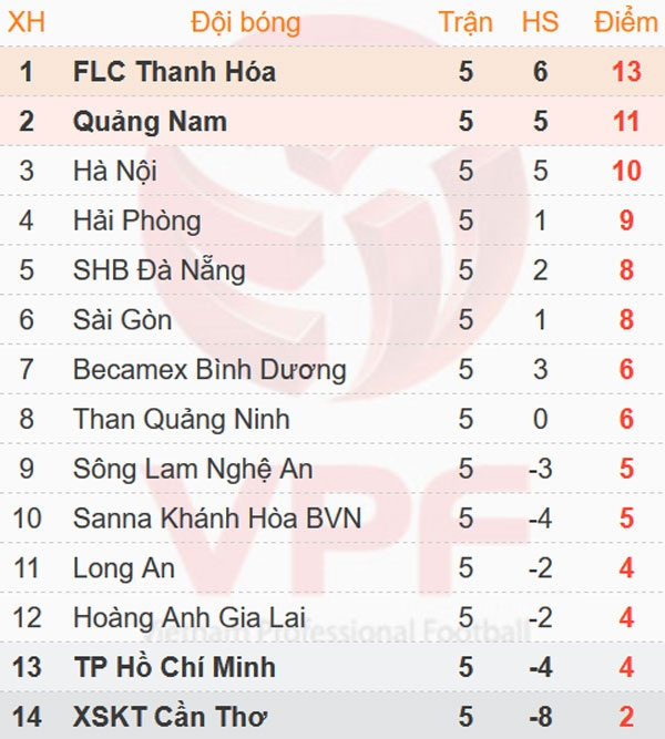 Tran HAGL vs CLB Can Tho anh 1