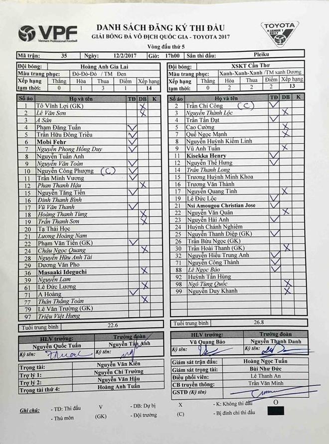 HAGL 3-0 CLB Can Tho: Cong Phuong lap cu dup hinh anh 7