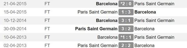 Barca huong loi khi PSG mat Thiago Silva anh 2