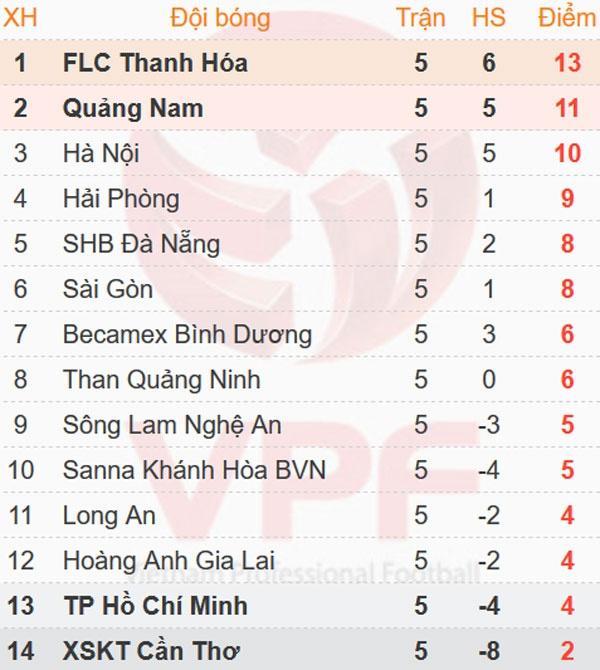 CLB Hai Phong 1-1 CLB Ha Noi: Quang Hai tiep tuc ghi dau an hinh anh 7