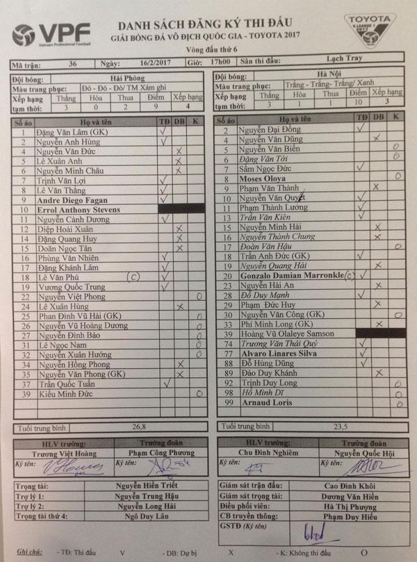 CLB Hai Phong 1-1 CLB Ha Noi: Quang Hai tiep tuc ghi dau an hinh anh 8