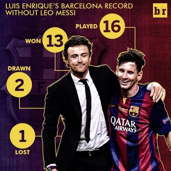 Messi mong muon Barca sa thai Enrique anh 2